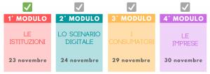"""Corso IAP 2021: rappresentazione grafica dei quattro moduli dedicati rispettivamente a """"Le Istituzioni"""", """"Lo Scenario Digitale"""", """"I Consumatori"""" e """"Le imprese"""""""
